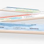 5 Jahre iPad – 5 Jahre Tablet-Markt